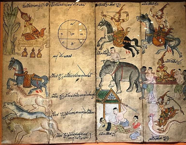 Chinese-Thai astrology graph