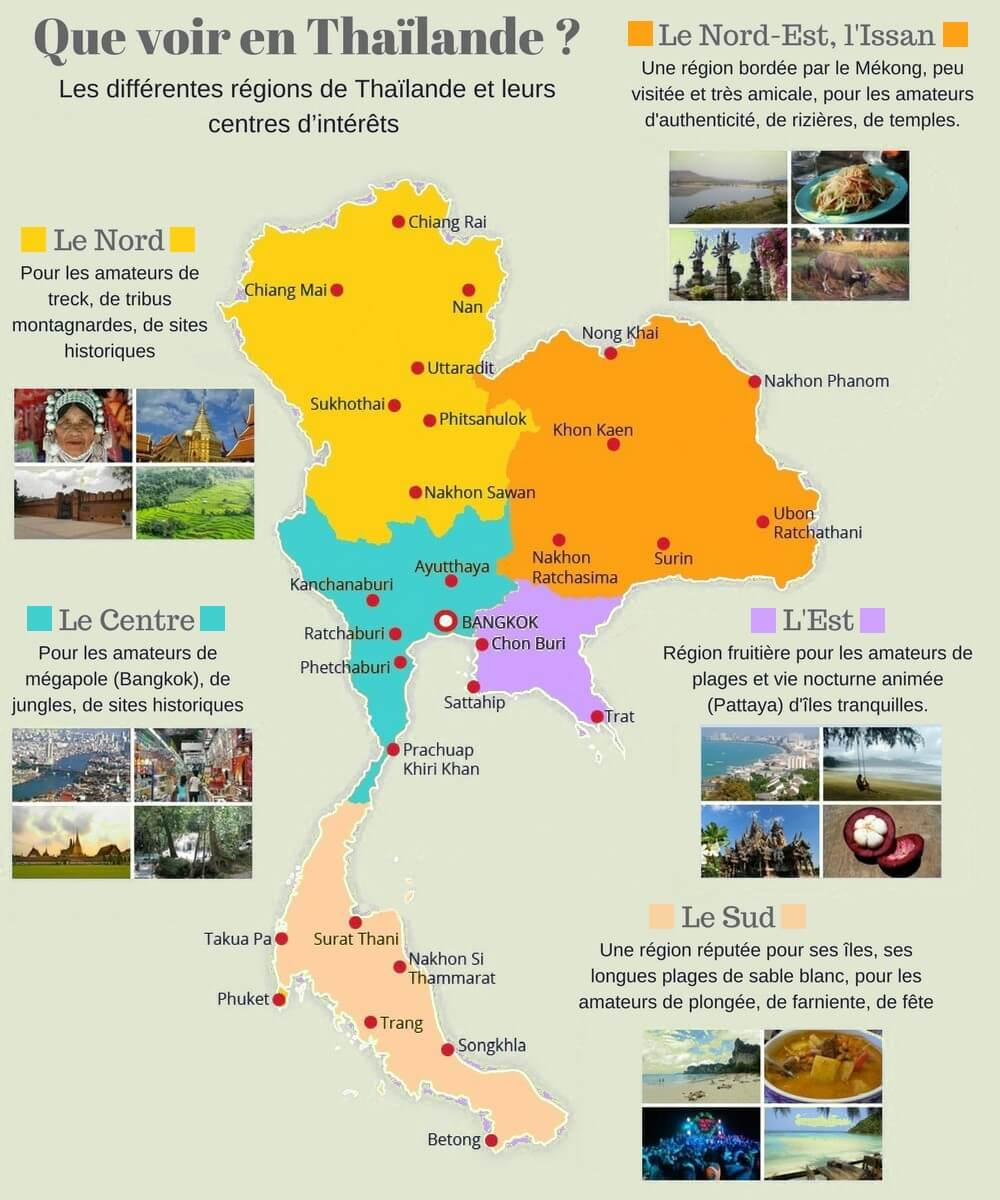 What to see in Thailand _