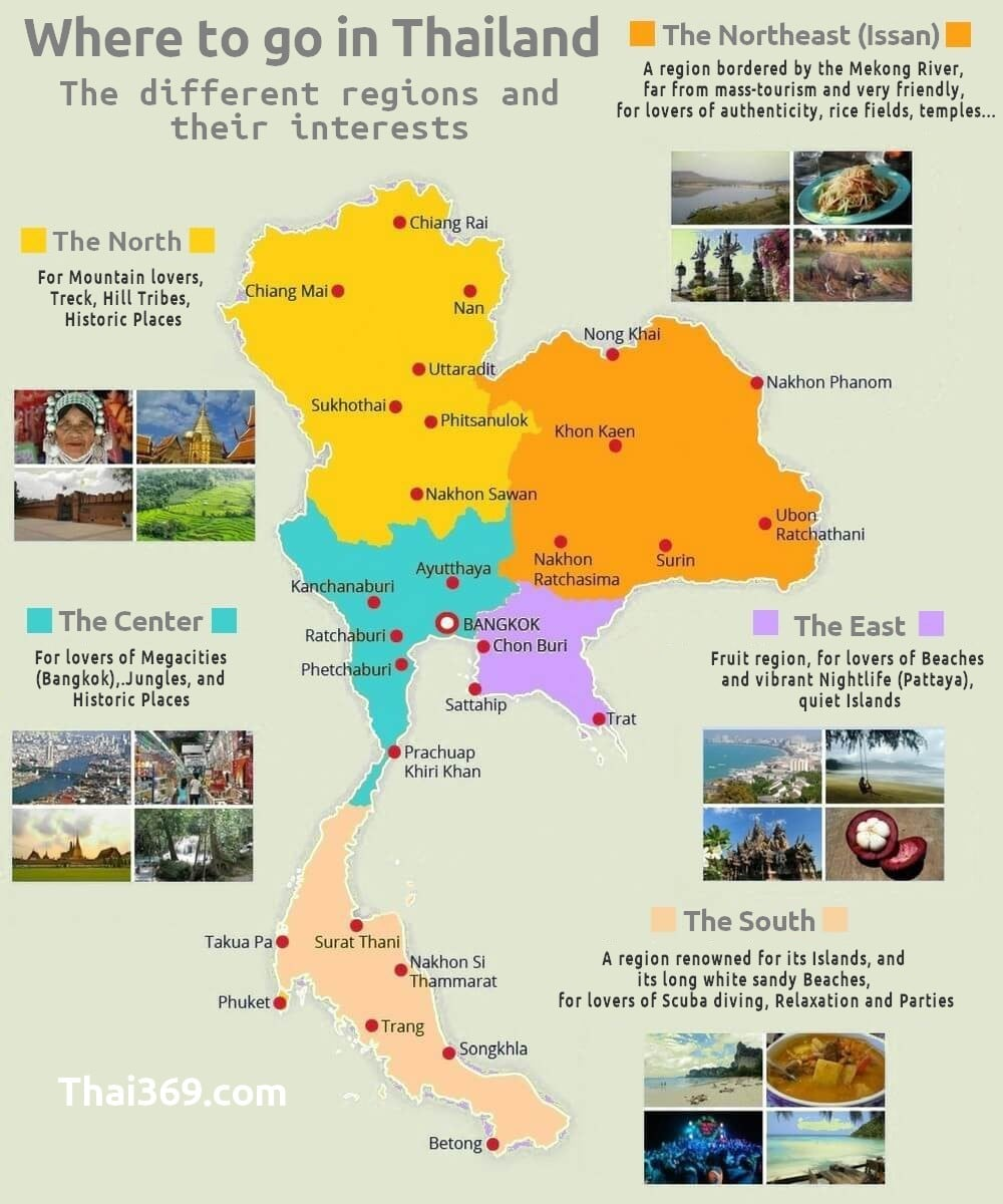 What to see in Thaïland